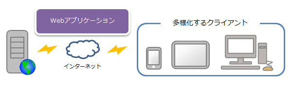 image_webapp